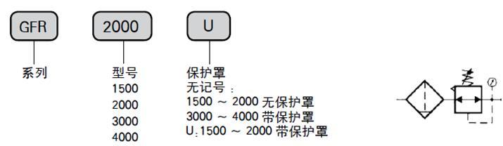 gfr-4000过滤减压阀型号说明和图形符号