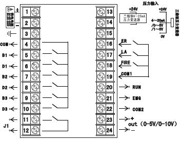 hbcps-646变频恒压供水控制器