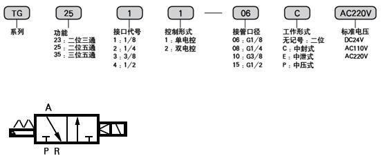 tg23两位三通电磁阀型号说明和图形符号
